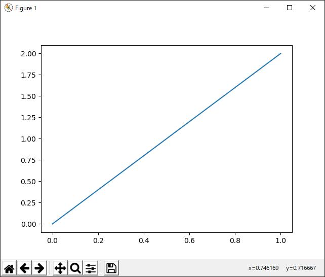 グラフプロットの例